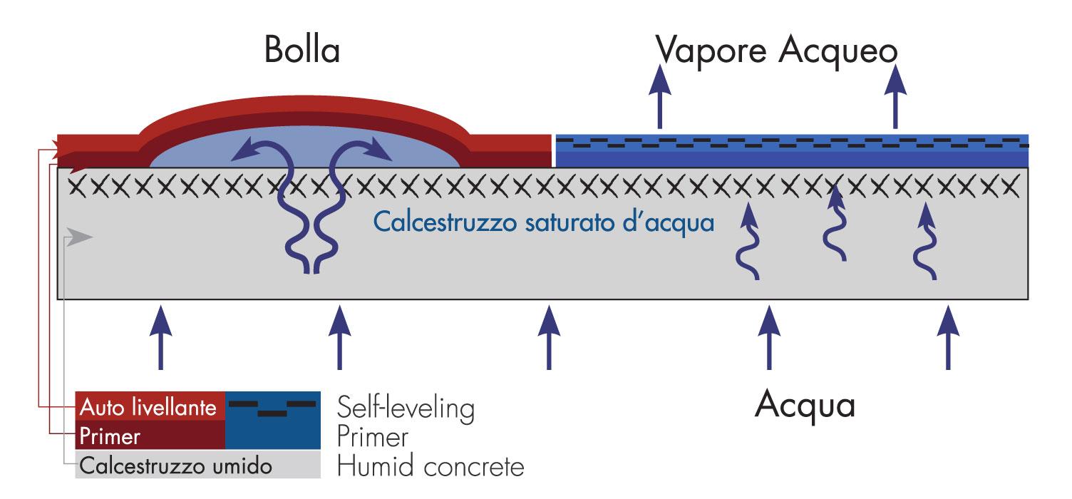 infografica-ipm-aquaperm